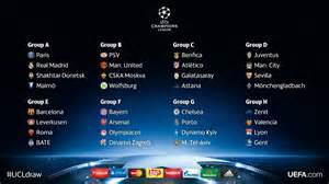 Champions League Gironi